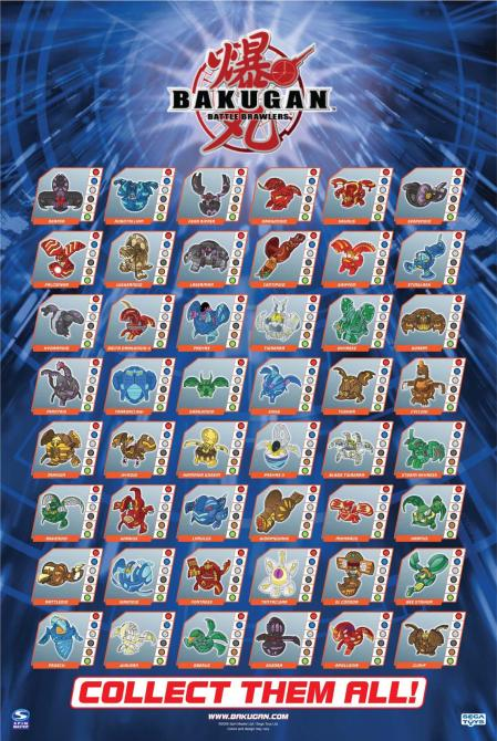 Bakugan Names on a Poster