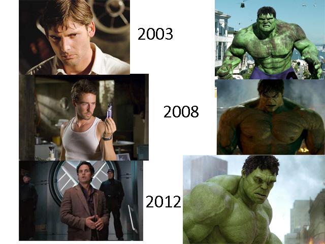 The Incredible Hulk 2003-2012
